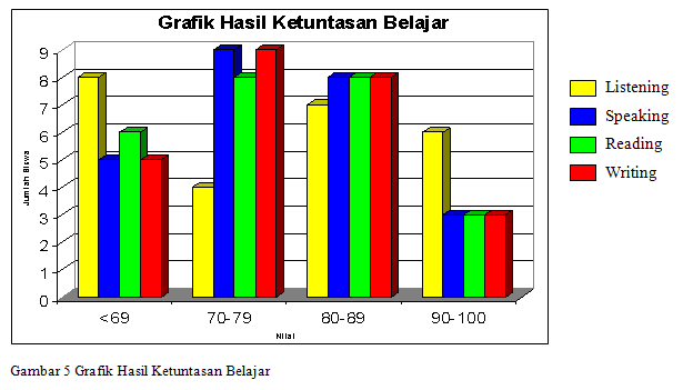 source code membuat diagram batang (Barchart) di java ...