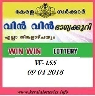 WIN WIN (W-455) LOTTERY RESULT