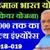 Ayushman bharat yojana 2018|भारत वासियों को इस योजना का क्या लाभ मिलेगा?