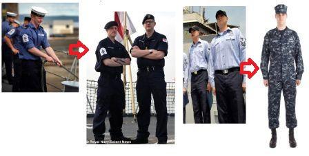 mudança de uniforme na marinha