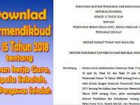 Download Permendikbud No 15 Tahun 2018 Tentang Pemenuhan Beban Kerja Guru, Kepala Sekolah, dan Pengawas Pdf