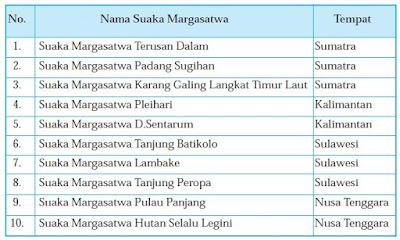 Suaka Margasatwa