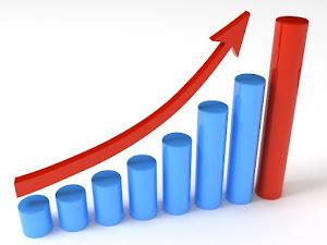 Grafik Naik Turun Nilai Investasi Reksadana