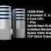 SSD Dedicated Server 16GB