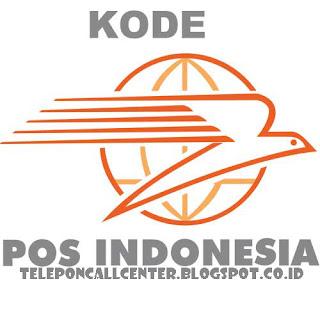 Kode Pos Provinsi Sumatera Utara Indonesia