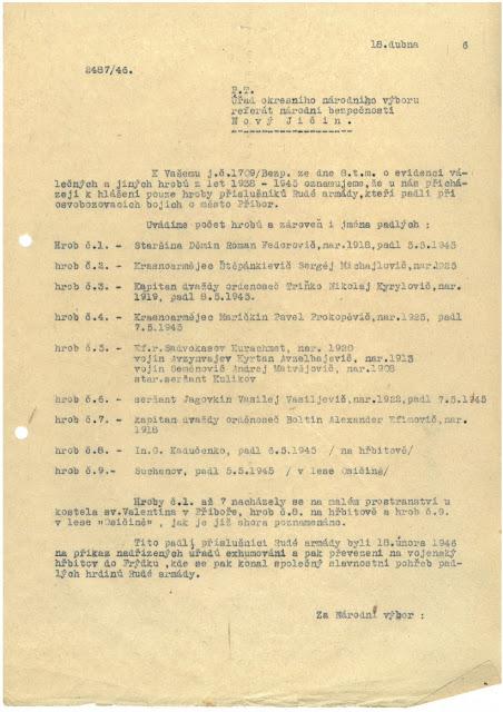 Документ об эксгумированных захоронениях в Пршиборе