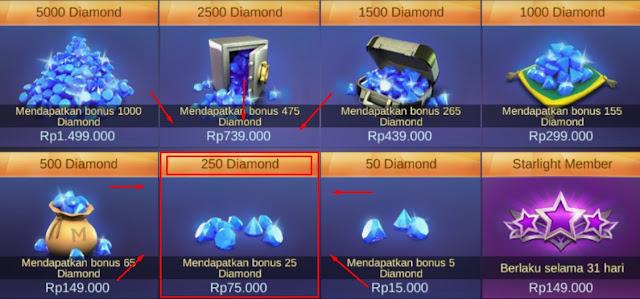 Cara Mudah Beli Diamonds Game Mobile Legends Terbaru