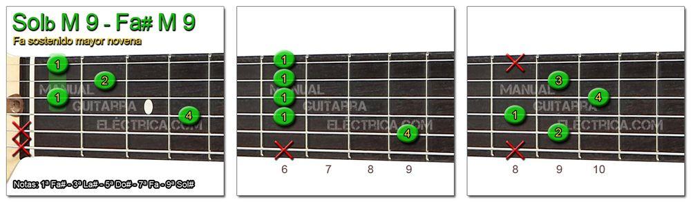 Acordes Guitarra Fa Sostenido mayor novena