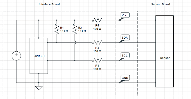Current Limited i2c Bus
