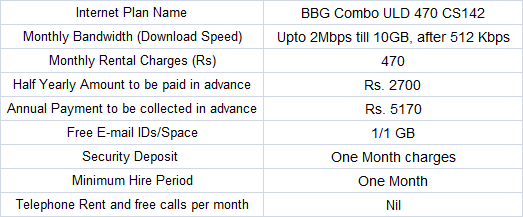 bsnl broadband combo unlimited plan 470 tariff