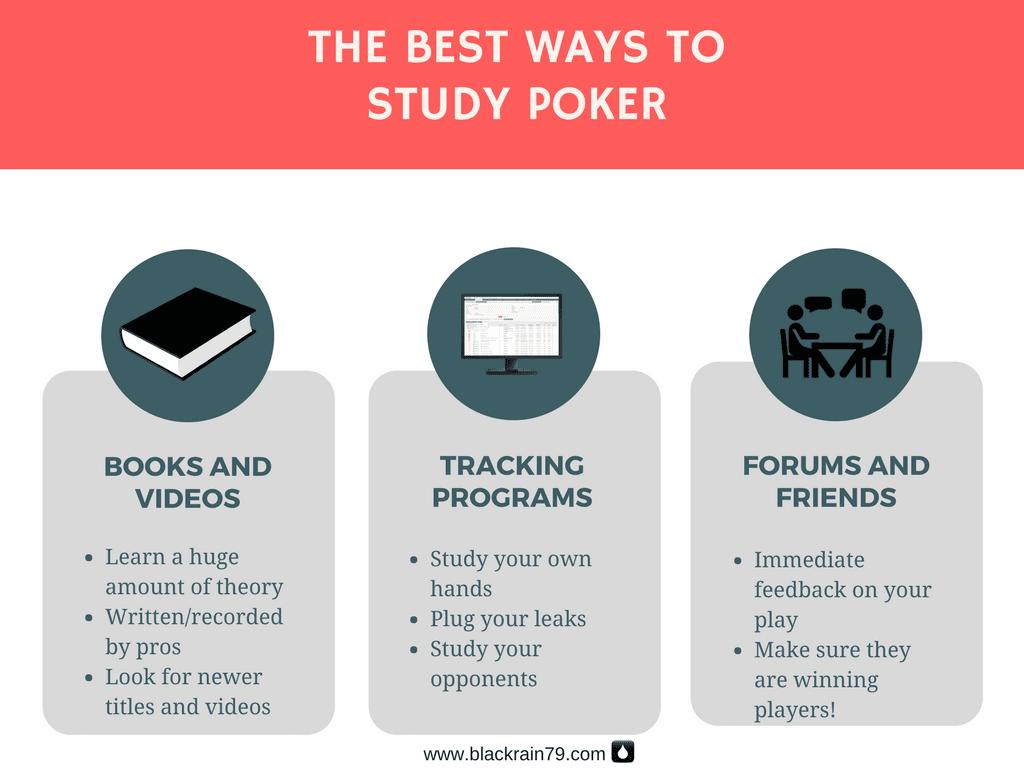 Best way to study poker party poker deposit bonus code 2014