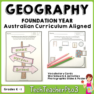 geography, unit, history, acara, hass, australian, australia, curriculum, teaching, teachers, download