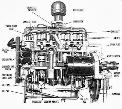 1940 cadillac wiring diagram with V16 Engine Car on 1940 Dodge Wiring Diagram also Ford Crown Vic Frame Diagram as well 1940 Ford Steering Column further Rochester 1 Barrel Carburetor furthermore 1947 Ford Deluxe Wiring Diagram.