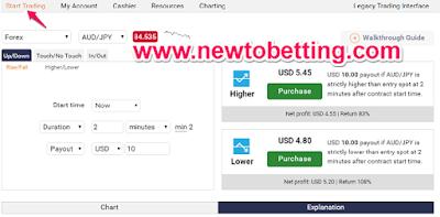Binary options on nairabet