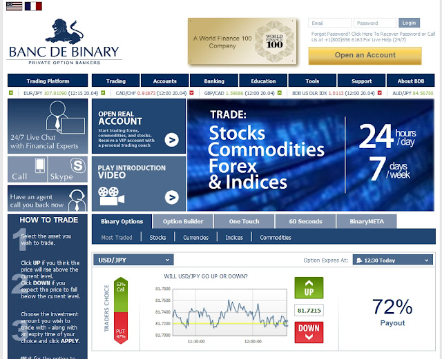 Banc de Binary - Recommended Binary Options Broker