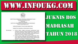 Download Juknis BOS Madrasah 2018 MI, MTs dan MA, (PDF)