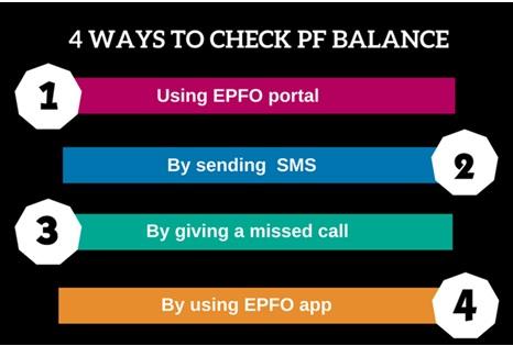 PF Balnace Check Process