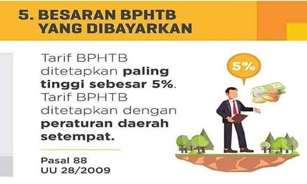 besaran bea perolehan hak atas tanah dan bangunan - bphtp 5%