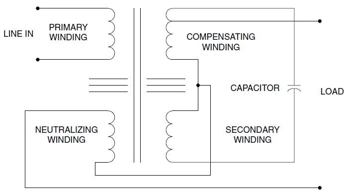 constant voltage transformers cvt or ferroresonant transformers Wiring Up a Transformer constant voltage transformer cvt or ferroresonant transformer schematic diagram
