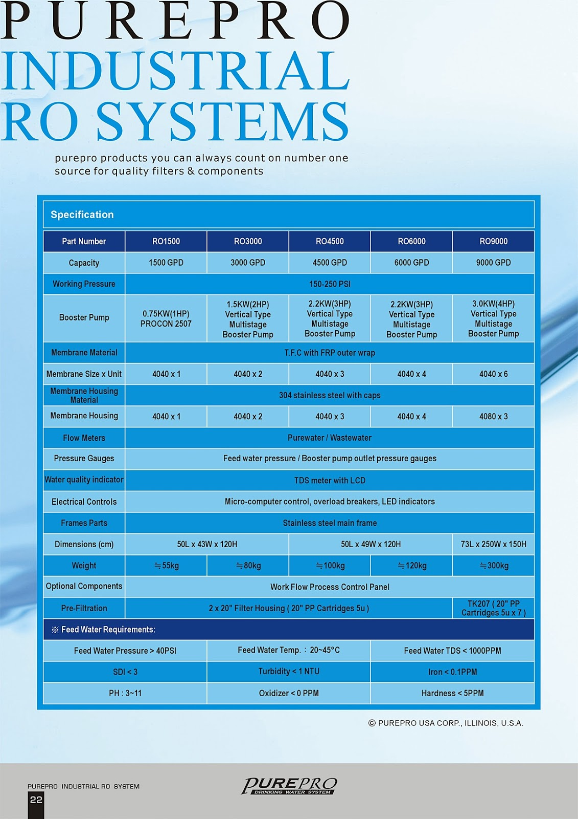 PurePro USA Industrial Reverse Osmosis Water Filter System Specification 1