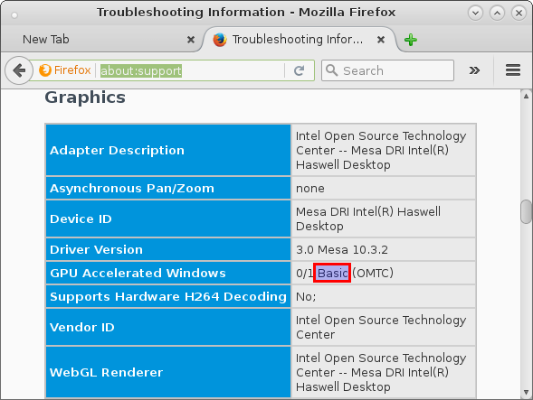 How to Activate GPU Hardware Acceleration on Firefox & Tor Browser