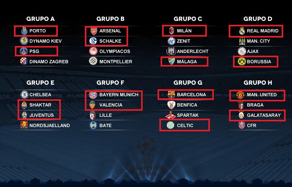 Liga Champion: Klub Yang Lolos Babak 16 Liga Champion