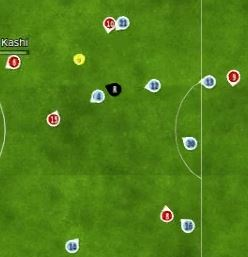 Football Manager Tips: Creating Lower League Tactics