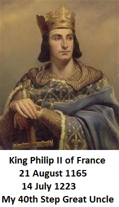 King Philip II of France