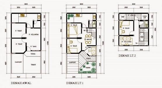 20 Gambar Denah Rumah Minimalis Type 36 1 Lantai