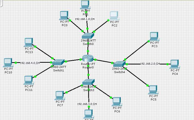 CONFIGURER UN ROUTEUR CISCO PDF
