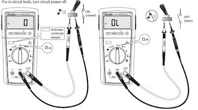 Fluke 233 Measurements:Capacitance, Frequency, Temperature