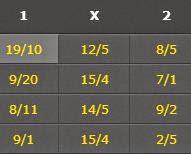 fractional betting odds