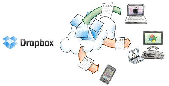 面臨生存危機 ?Dropbox宣佈關閉Mailbox、Carousel兩項服務