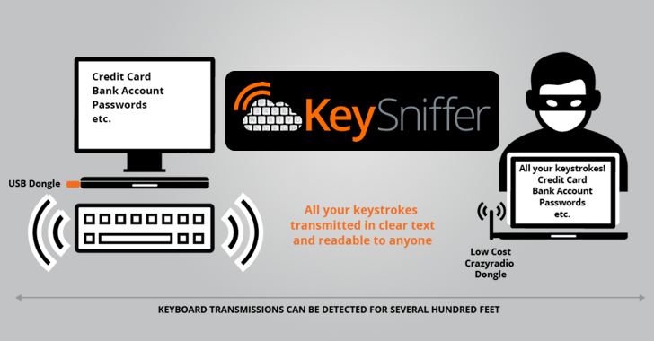 KeySniffer Lets Hackers Steal Keystrokes from Wireless Keyboards