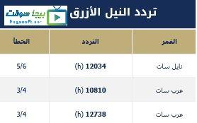 تردد قناة النيل الازرق 4 السودانية على النايل سات