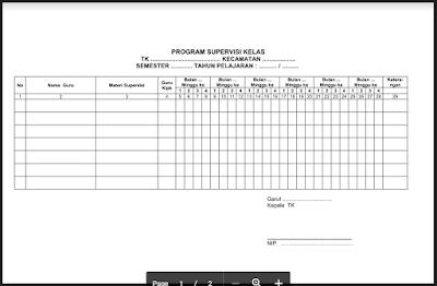 contoh format supervisi kepala tk