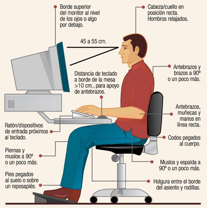 La postura adecuada para la digitacion for Recomendaciones ergonomicas para trabajo en oficina