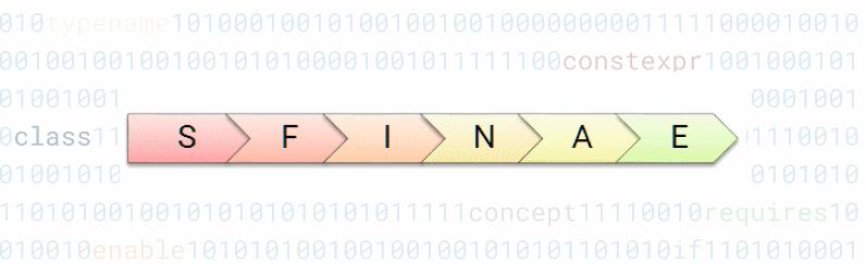 Starting with C++ SFINAE