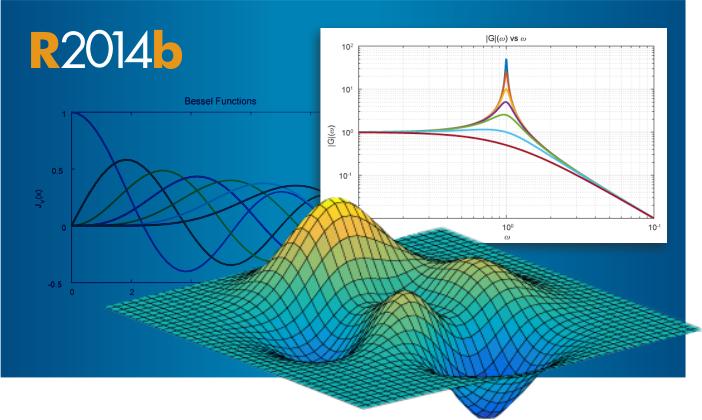 MathWorks Matlab r2014a Crack And Keygen Free Download
