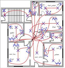 كتاب الصيانة المنزلية pdf