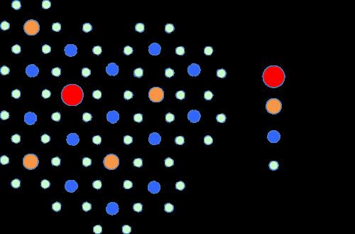 Teori-Teori Lokasi dan Aglomerasi Industri - Geograph88