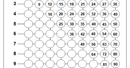 D s a tavole pitagoriche personalizzate da stampare gratuitamente bianco sul nero - Tavola pitagorica vuota da stampare ...