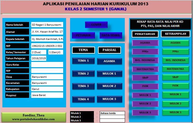 Aplikasi Penilaian Harian Kurikulum 2013 Kelas 2 Sd Semester 1 Versi Cetak Portal Edukasi Dikdas