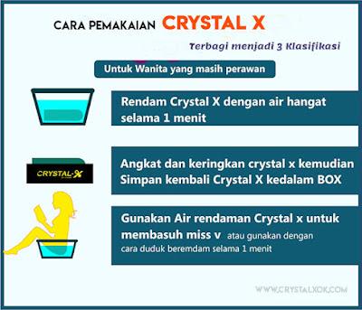 ilustrasi gambar pemakaian crystal x