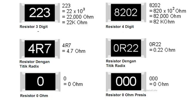 Gambar-Cara-Mengukur-Resistor-SMD