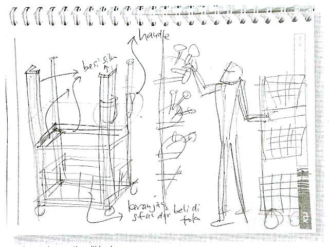 Contoh sketsa ide untuk keranjang panen jamur.