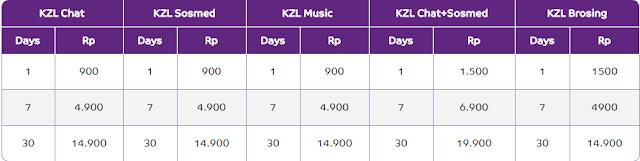 Daftar Paket KZL AXIS Terbaru 2016