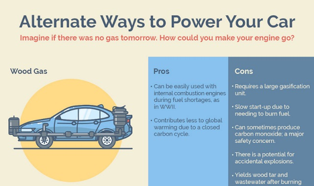 Alternative Ways to Power Your Car