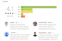 5 Cara Mendapatkan Ulasan (Review) Aplikasi