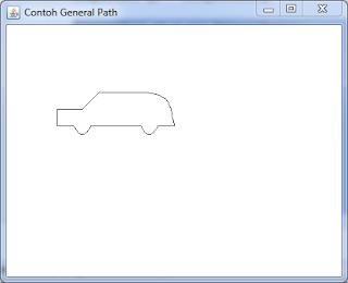cara membuat grafik mobil unpam